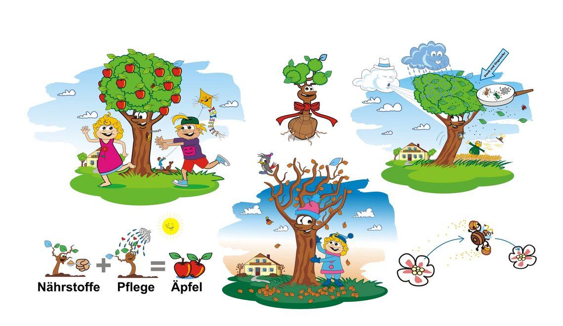 Kinderbuchillustration Der Apelbaum von Anni Schwaninger Tirol